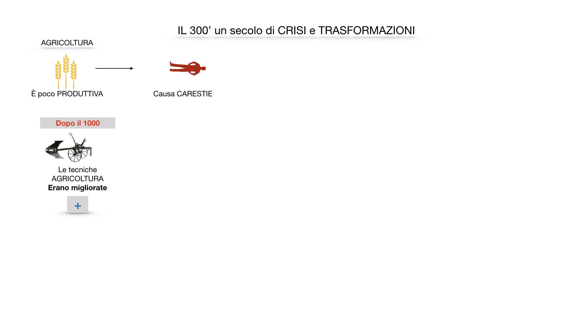 il 300 crisi e trasformazioni_ SIMULAZIONE.007