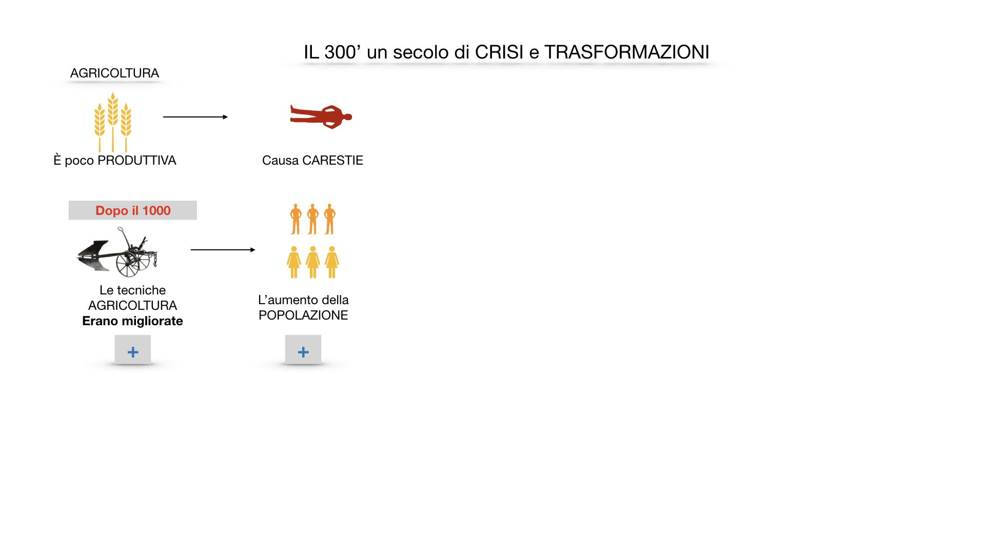 il 300 crisi e trasformazioni_ SIMULAZIONE.008