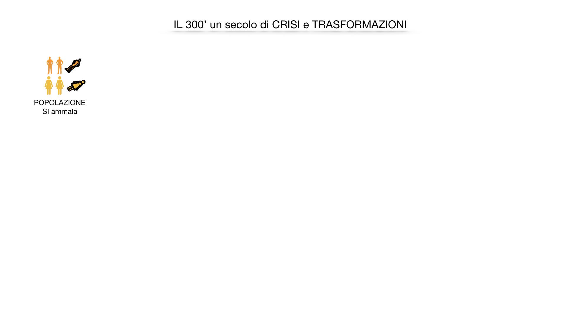 il 300 crisi e trasformazioni_ SIMULAZIONE.017