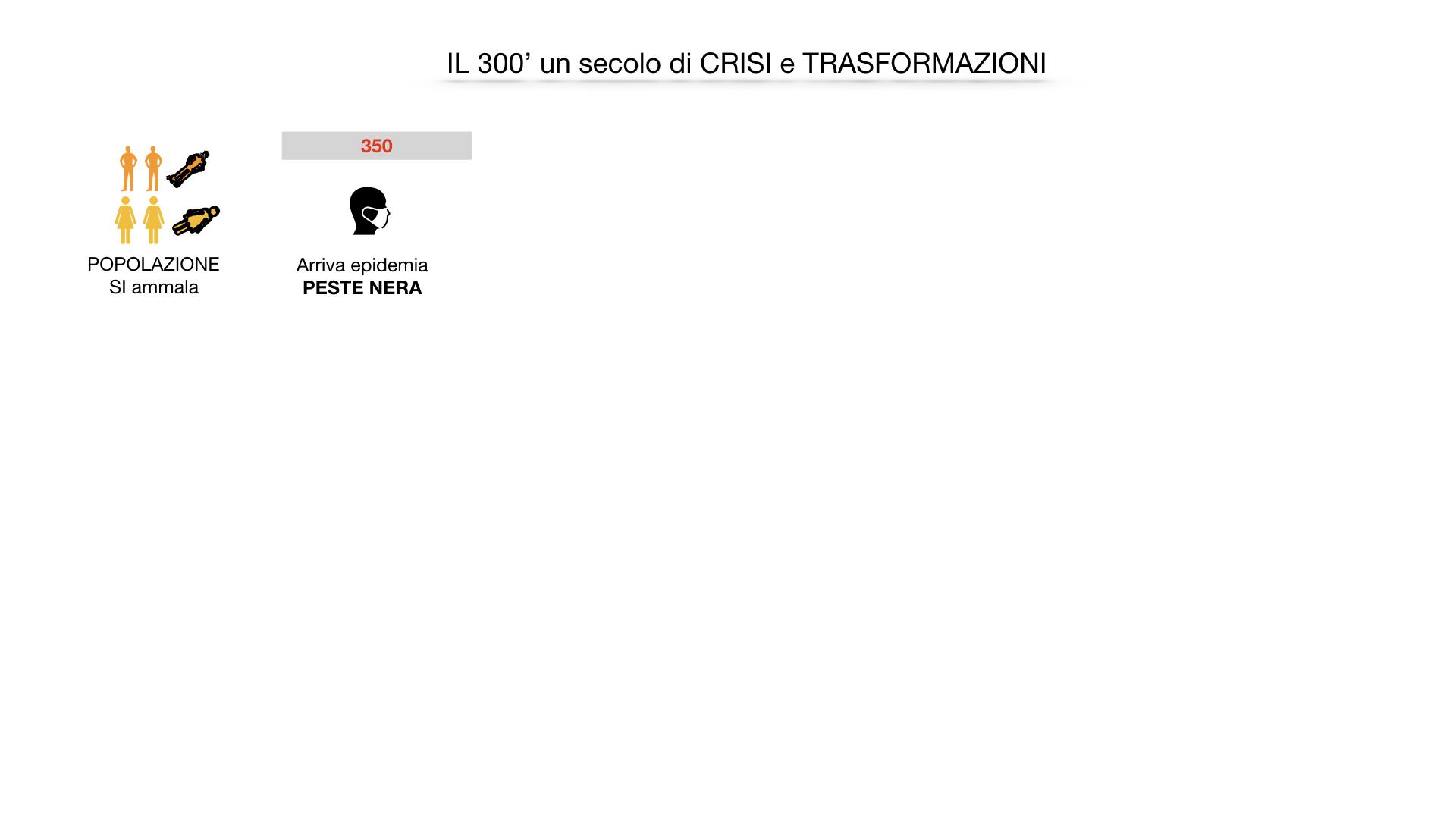 il 300 crisi e trasformazioni_ SIMULAZIONE.018