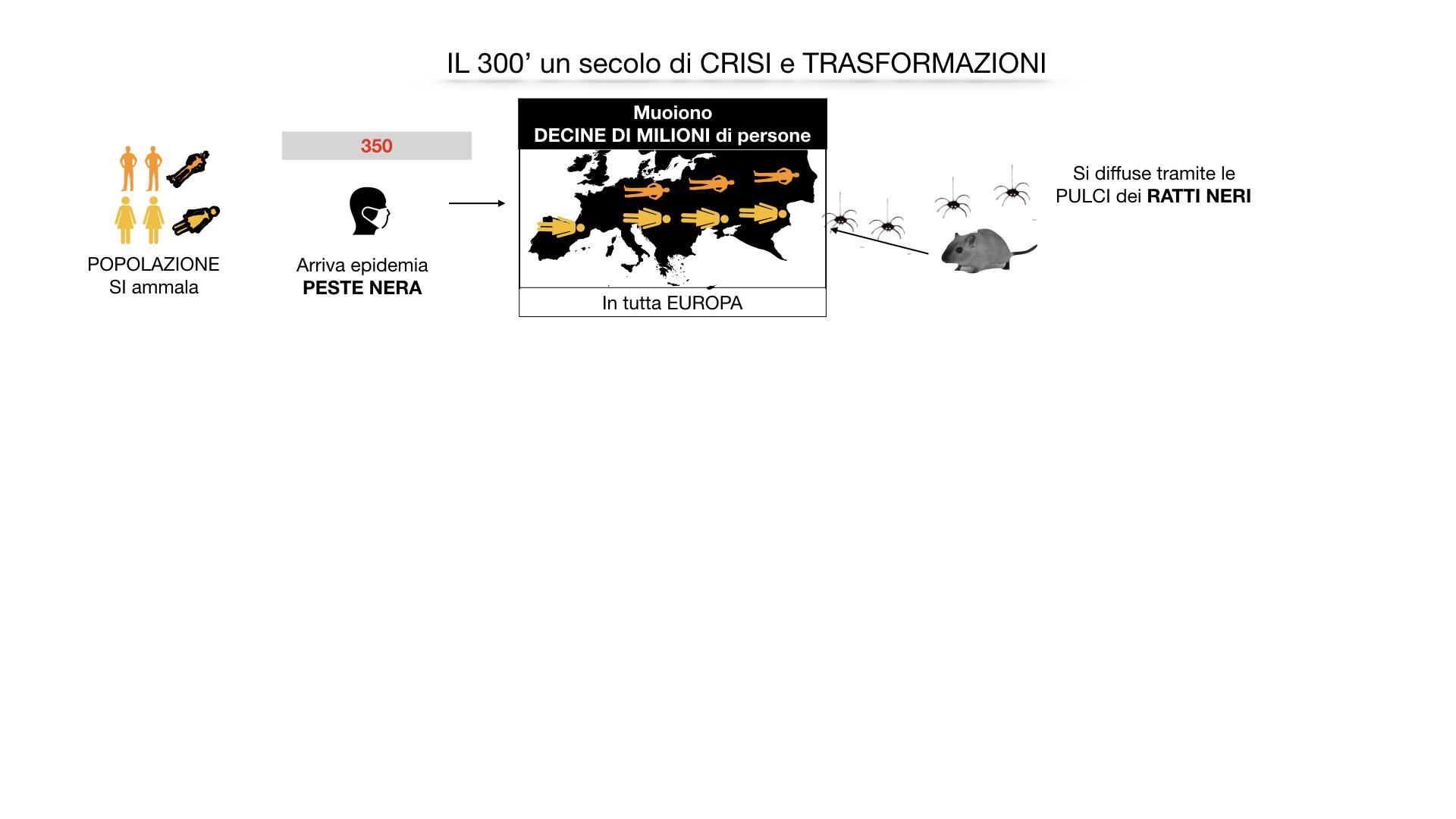 il 300 crisi e trasformazioni_ SIMULAZIONE.021