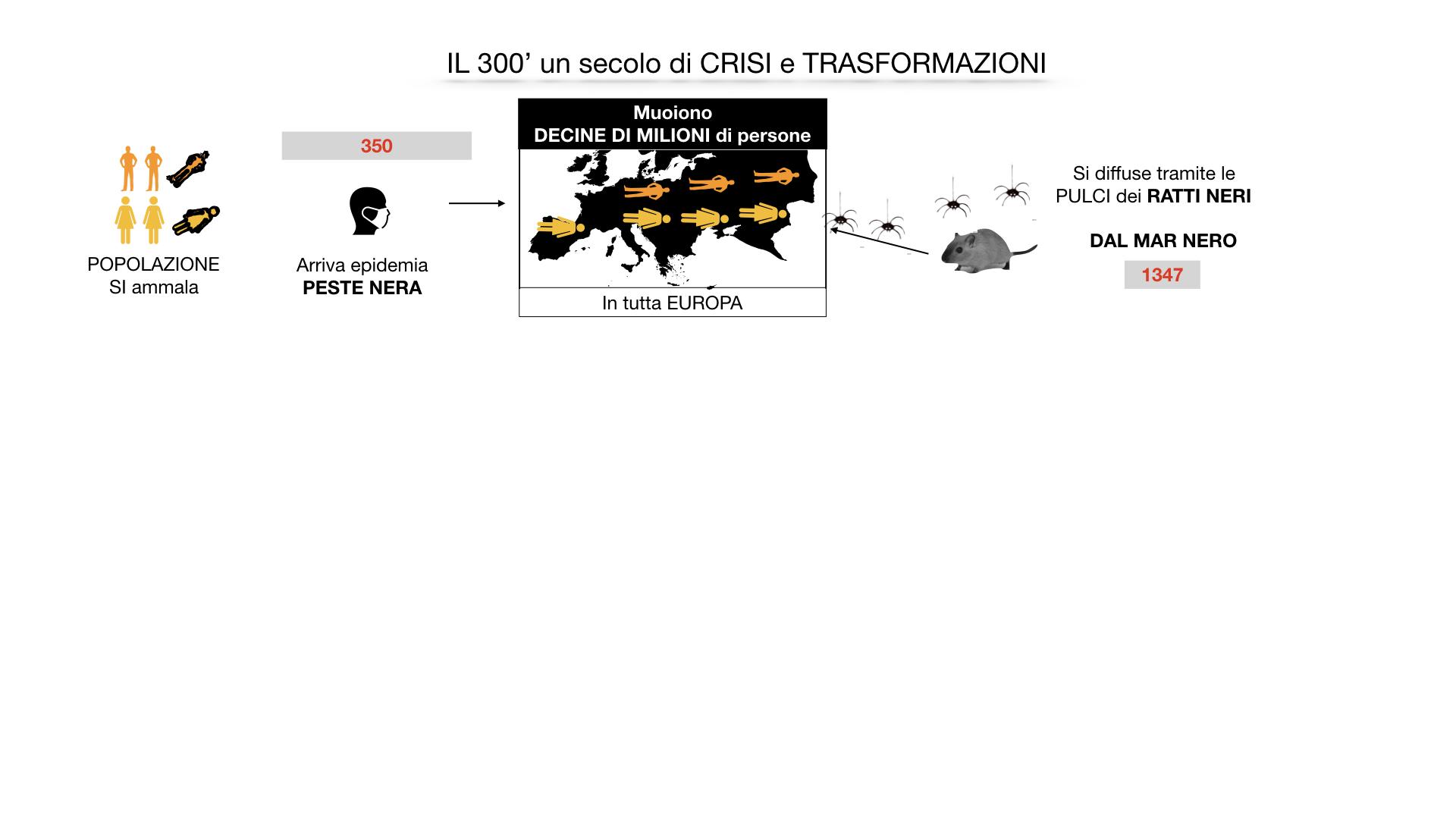 il 300 crisi e trasformazioni_ SIMULAZIONE.022