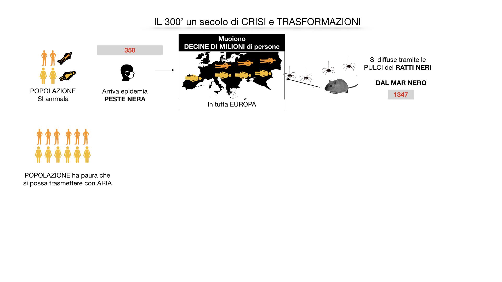 il 300 crisi e trasformazioni_ SIMULAZIONE.023
