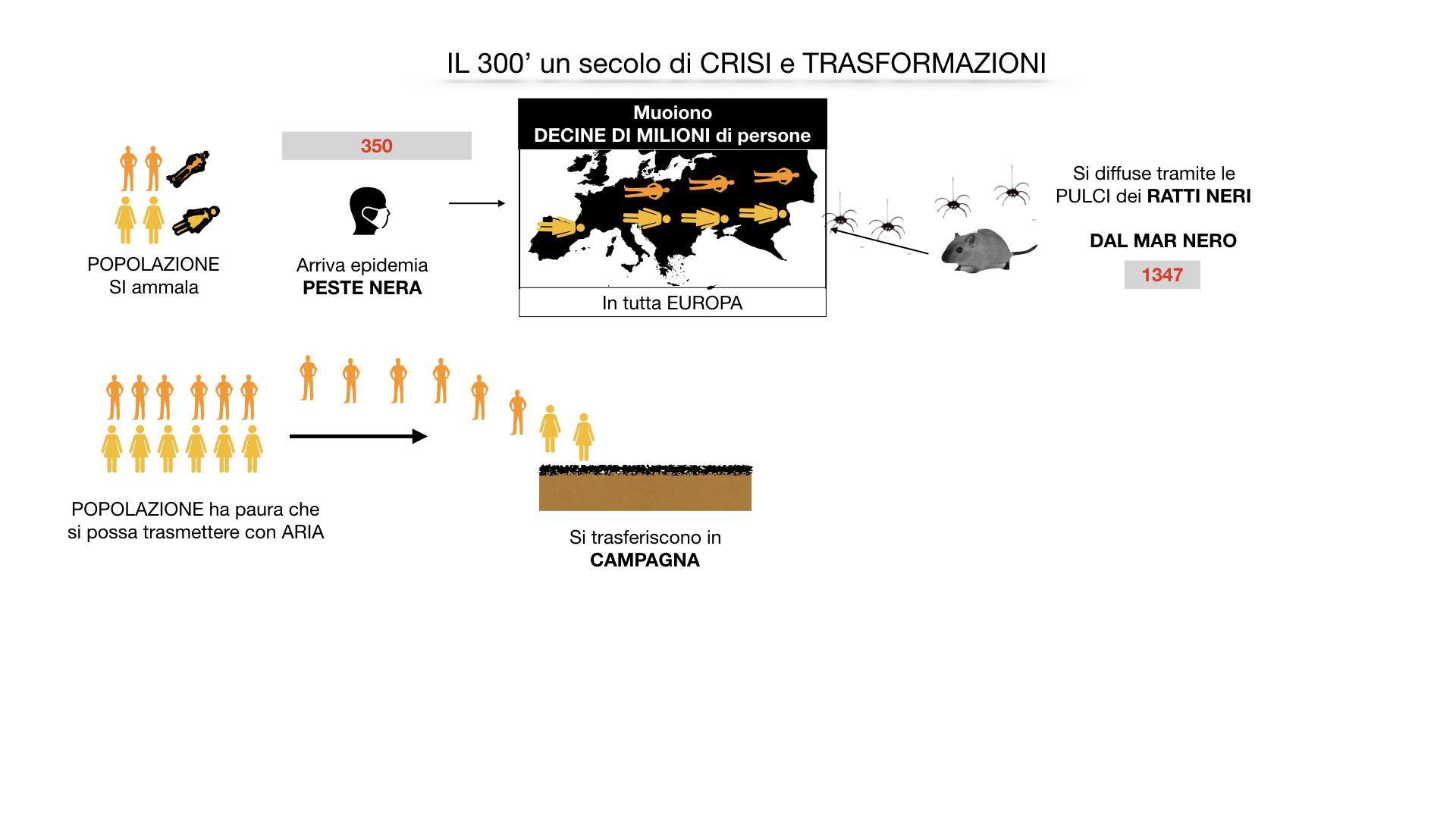 il 300 crisi e trasformazioni_ SIMULAZIONE.024