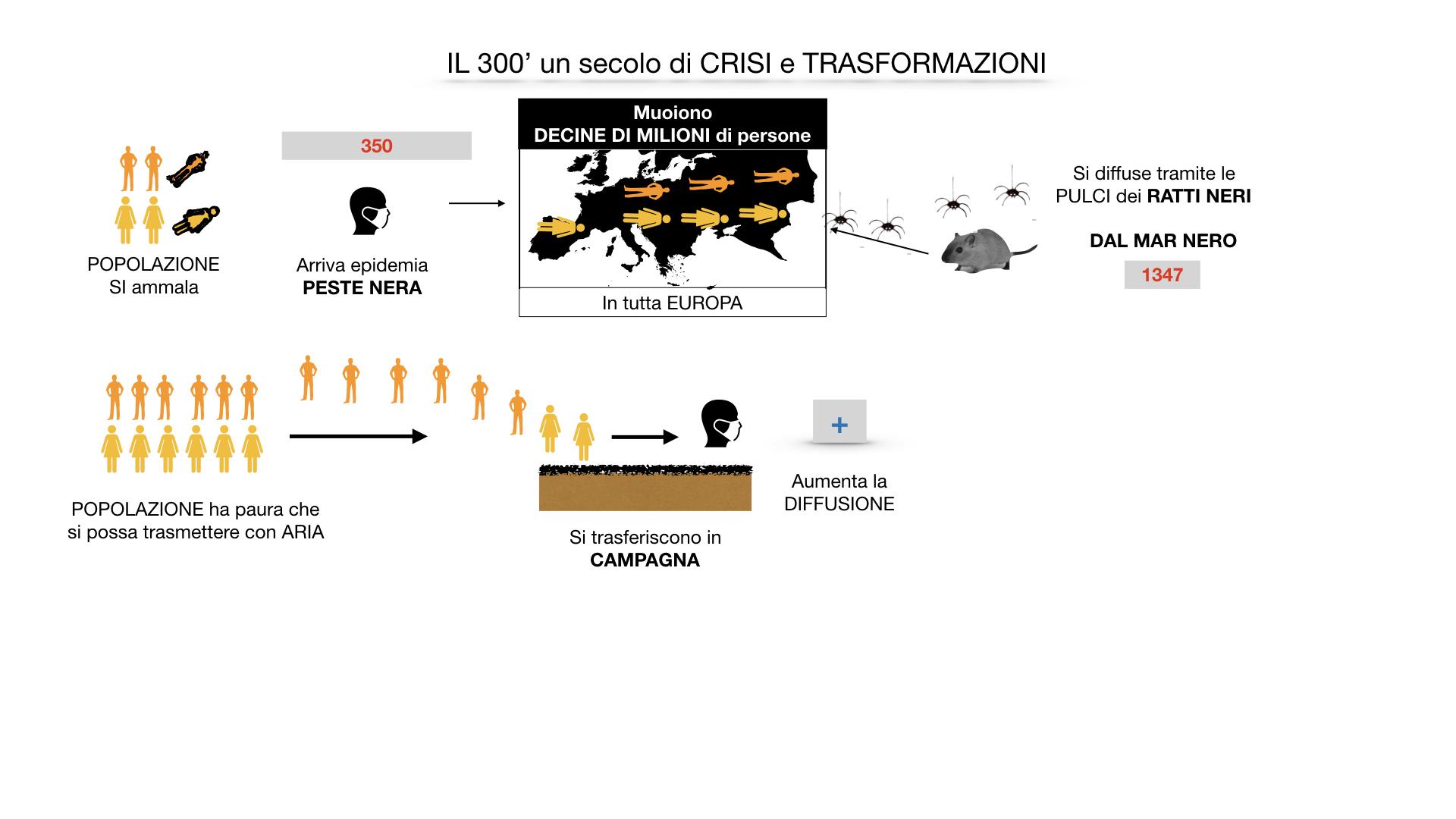 il 300 crisi e trasformazioni_ SIMULAZIONE.025