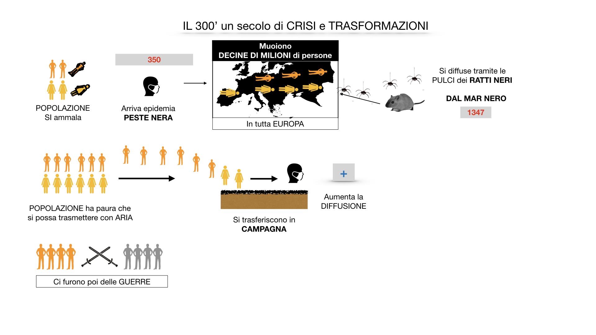 il 300 crisi e trasformazioni_ SIMULAZIONE.026