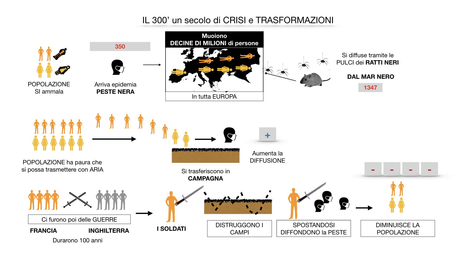 il 300 crisi e trasformazioni_ SIMULAZIONE.033