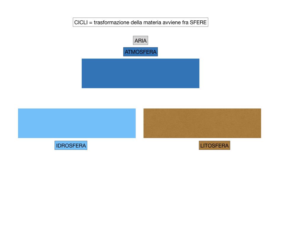 il sistema terra_SIMULAZIONE.014