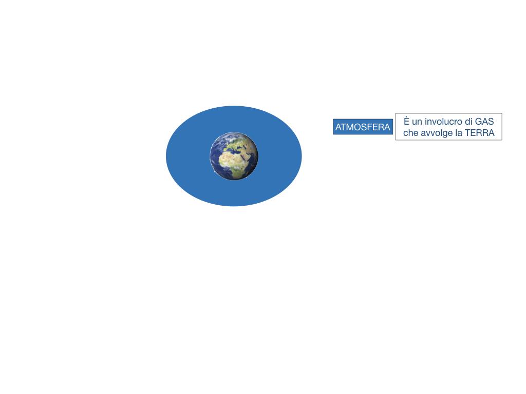 il sistema terra_SIMULAZIONE.017