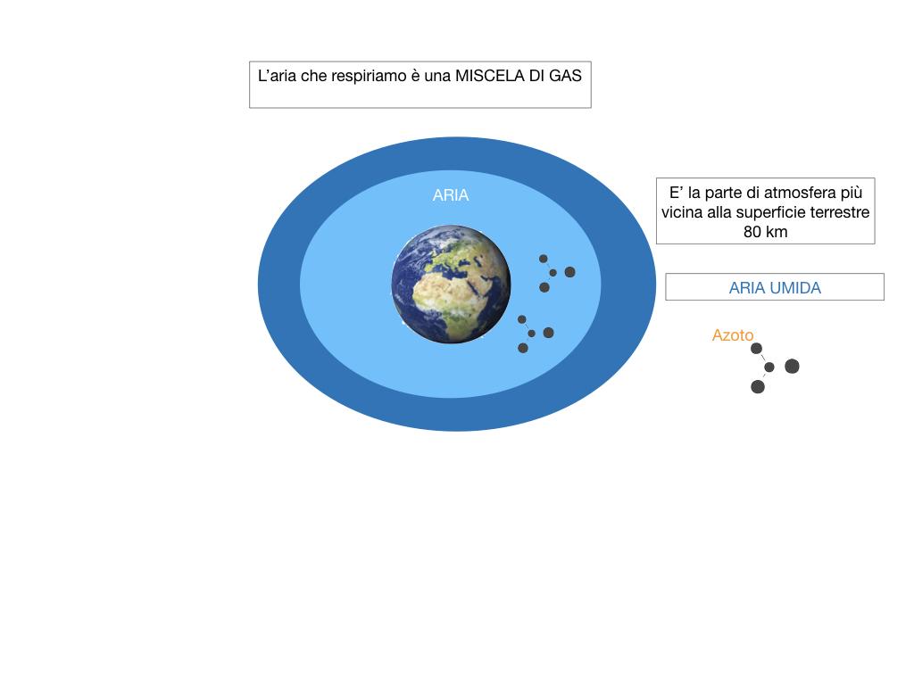il sistema terra_SIMULAZIONE.025