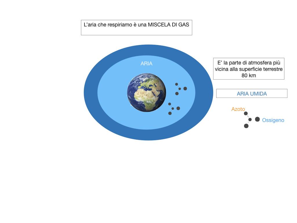 il sistema terra_SIMULAZIONE.026