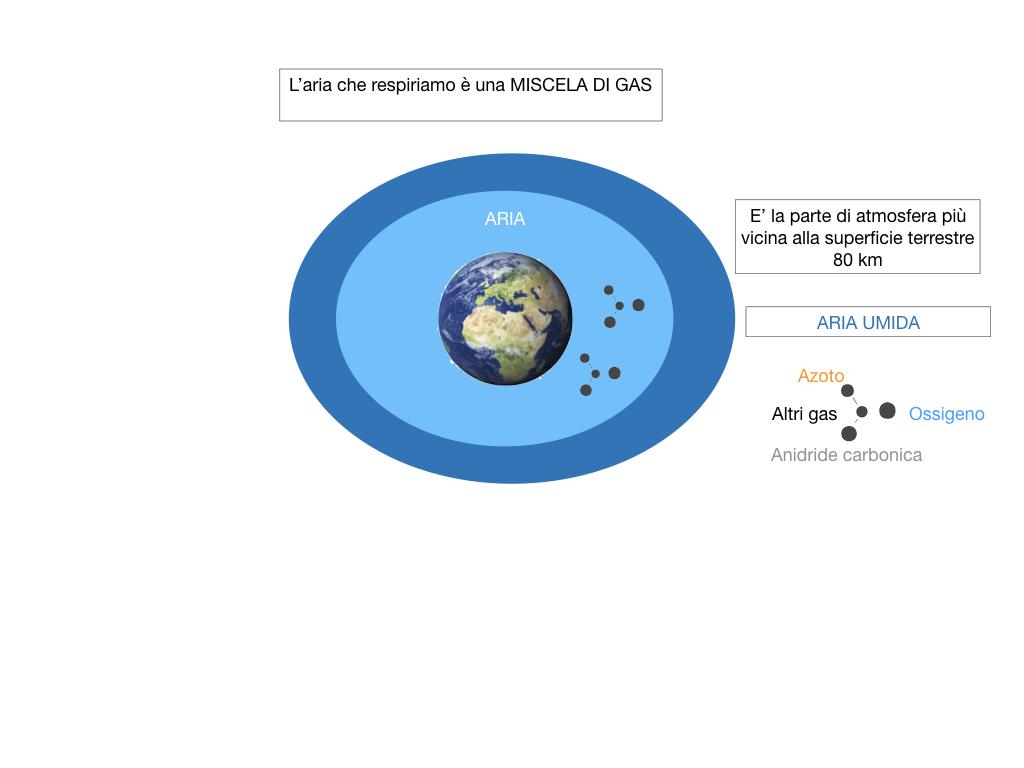 il sistema terra_SIMULAZIONE.028