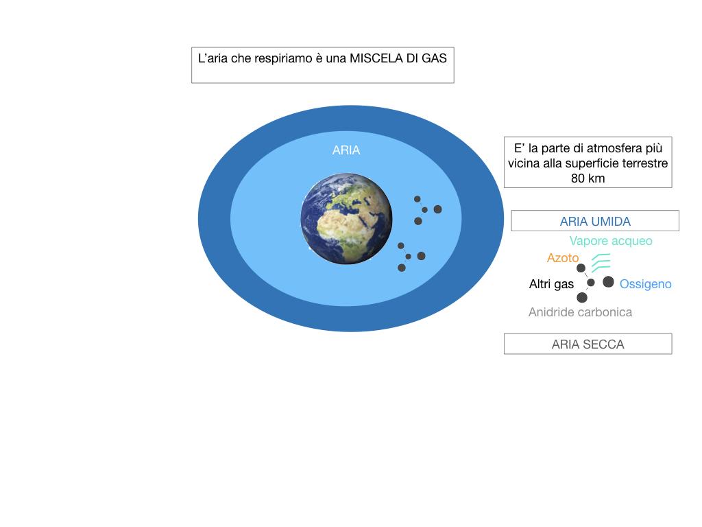 il sistema terra_SIMULAZIONE.030