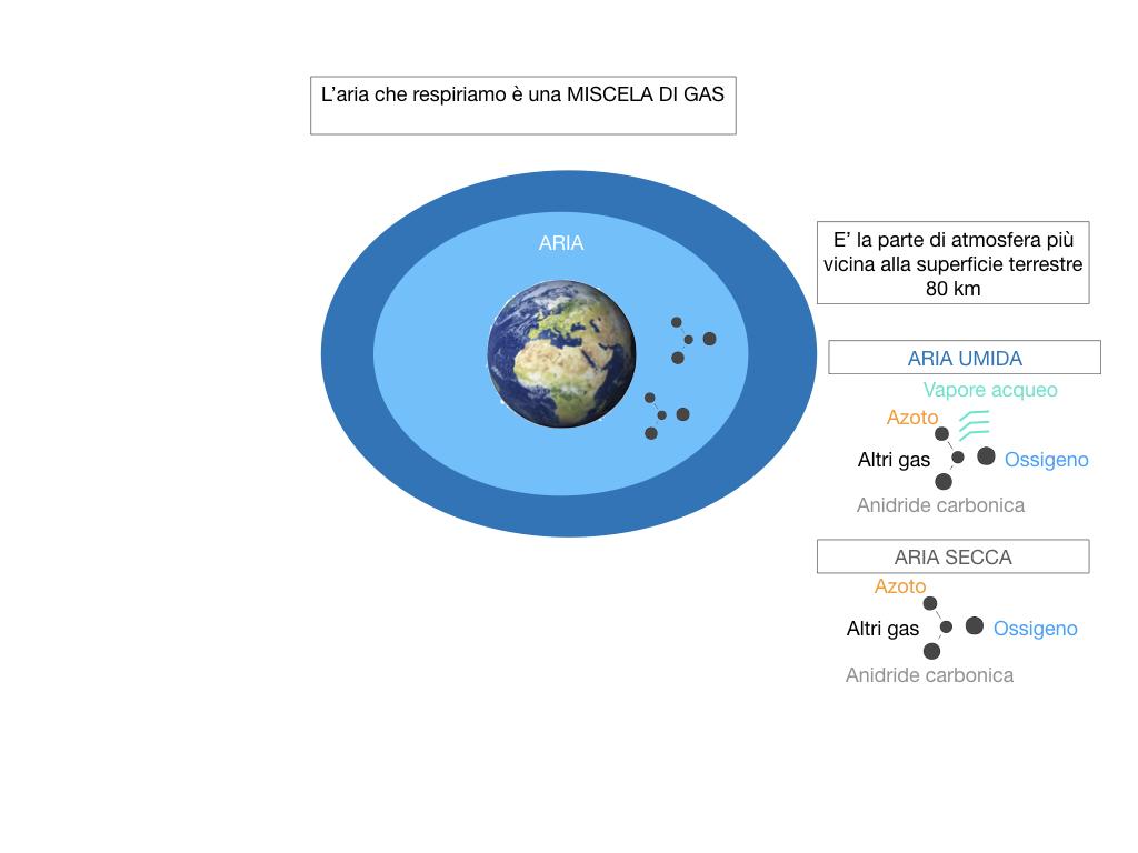 il sistema terra_SIMULAZIONE.031