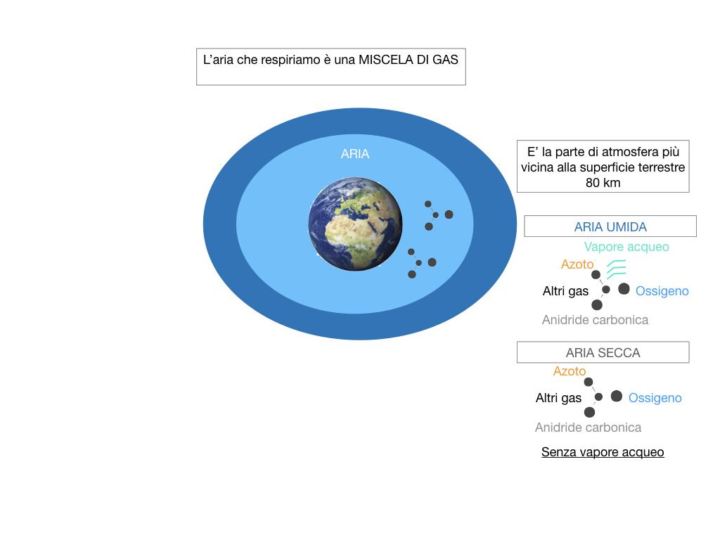 il sistema terra_SIMULAZIONE.032