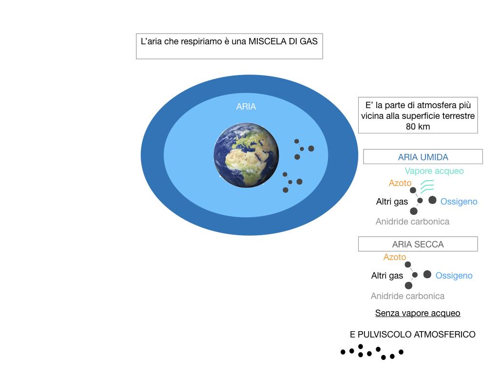 il sistema terra_SIMULAZIONE.033