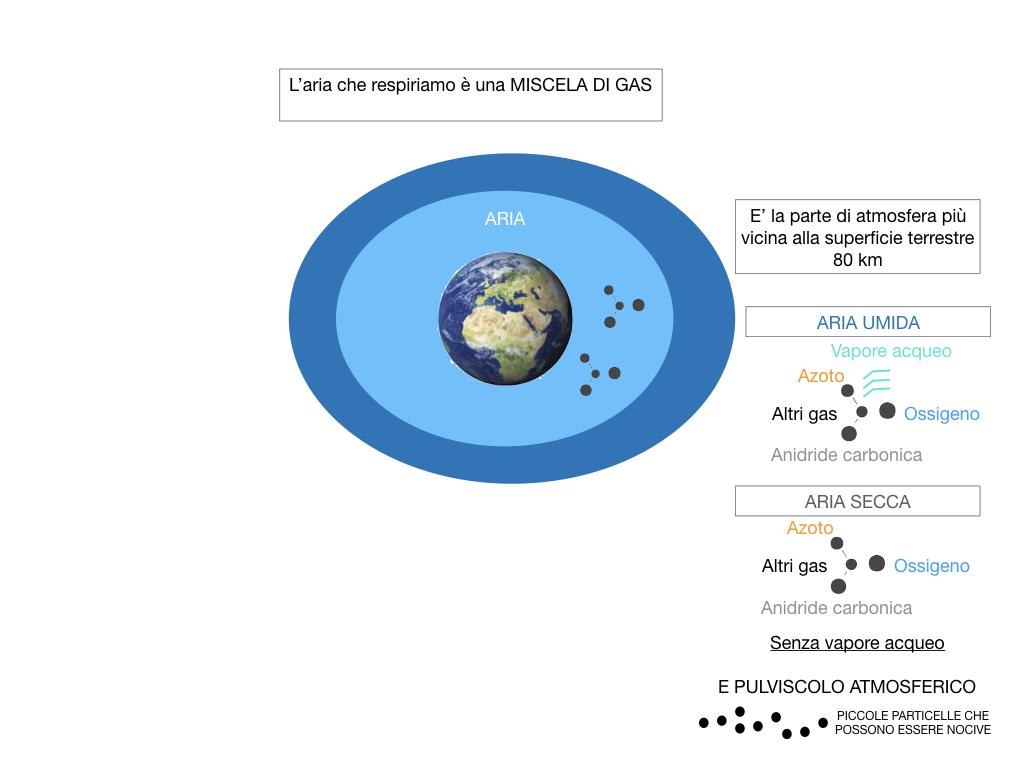 il sistema terra_SIMULAZIONE.034
