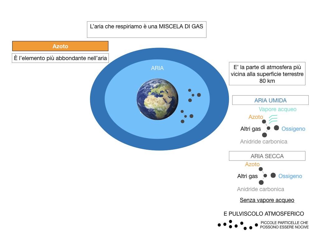 il sistema terra_SIMULAZIONE.035