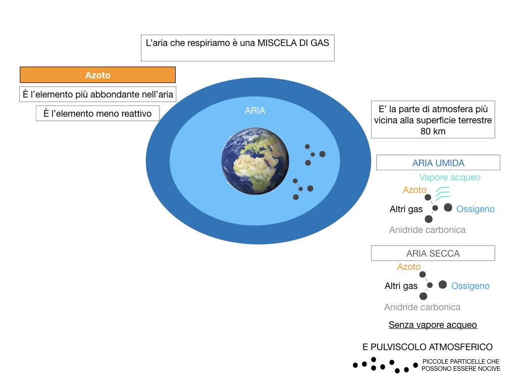 il sistema terra_SIMULAZIONE.036
