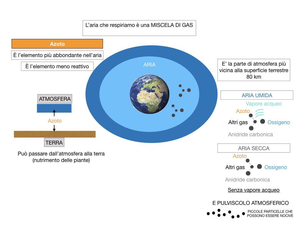 il sistema terra_SIMULAZIONE.038