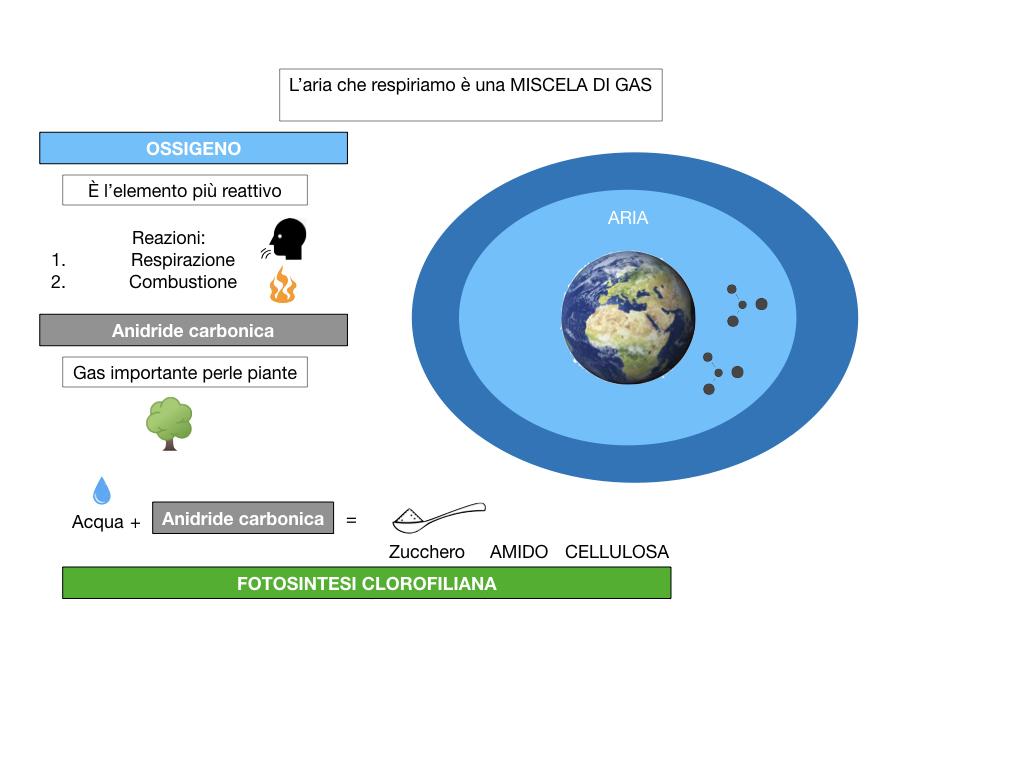 il sistema terra_SIMULAZIONE.048