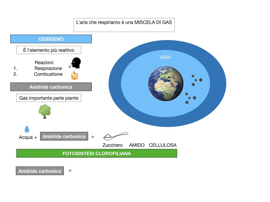 il sistema terra_SIMULAZIONE.049