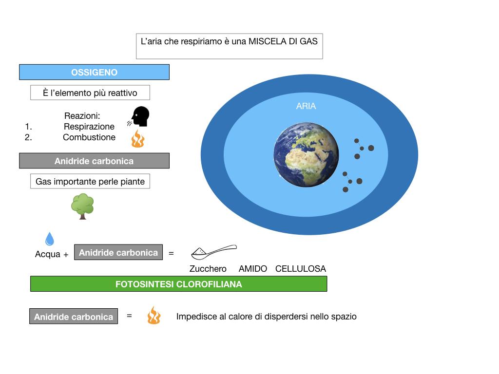 il sistema terra_SIMULAZIONE.050