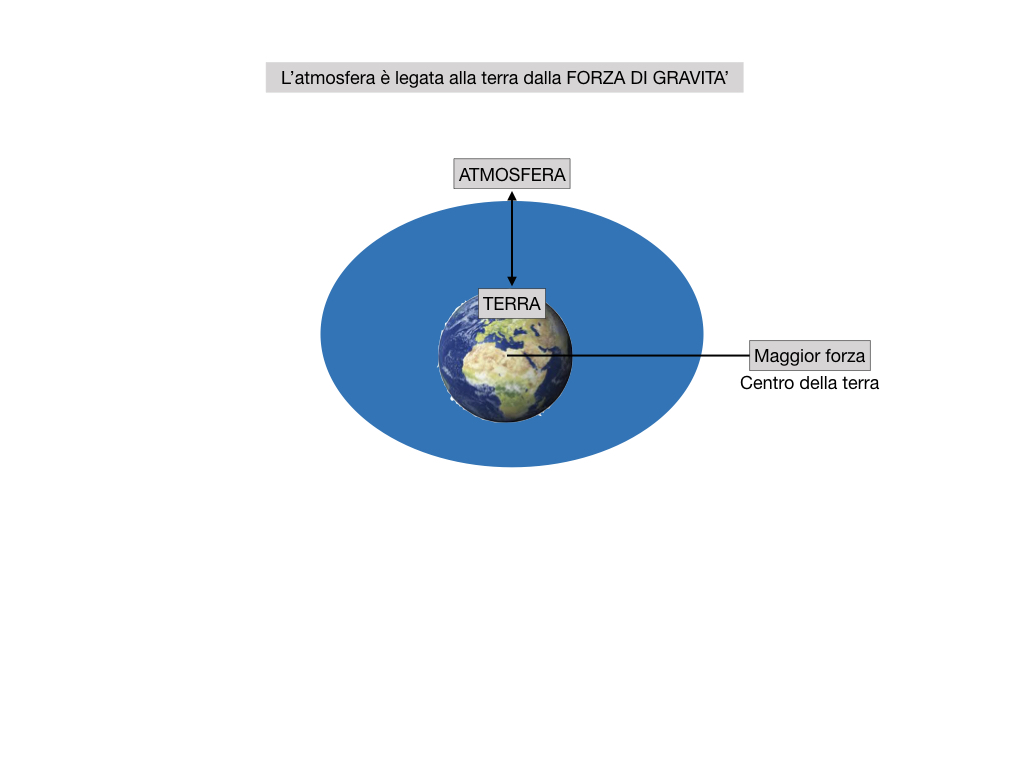 il sistema terra_SIMULAZIONE.052