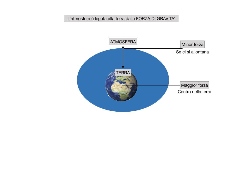 il sistema terra_SIMULAZIONE.053