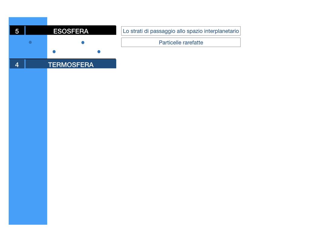 il sistema terra_SIMULAZIONE.063