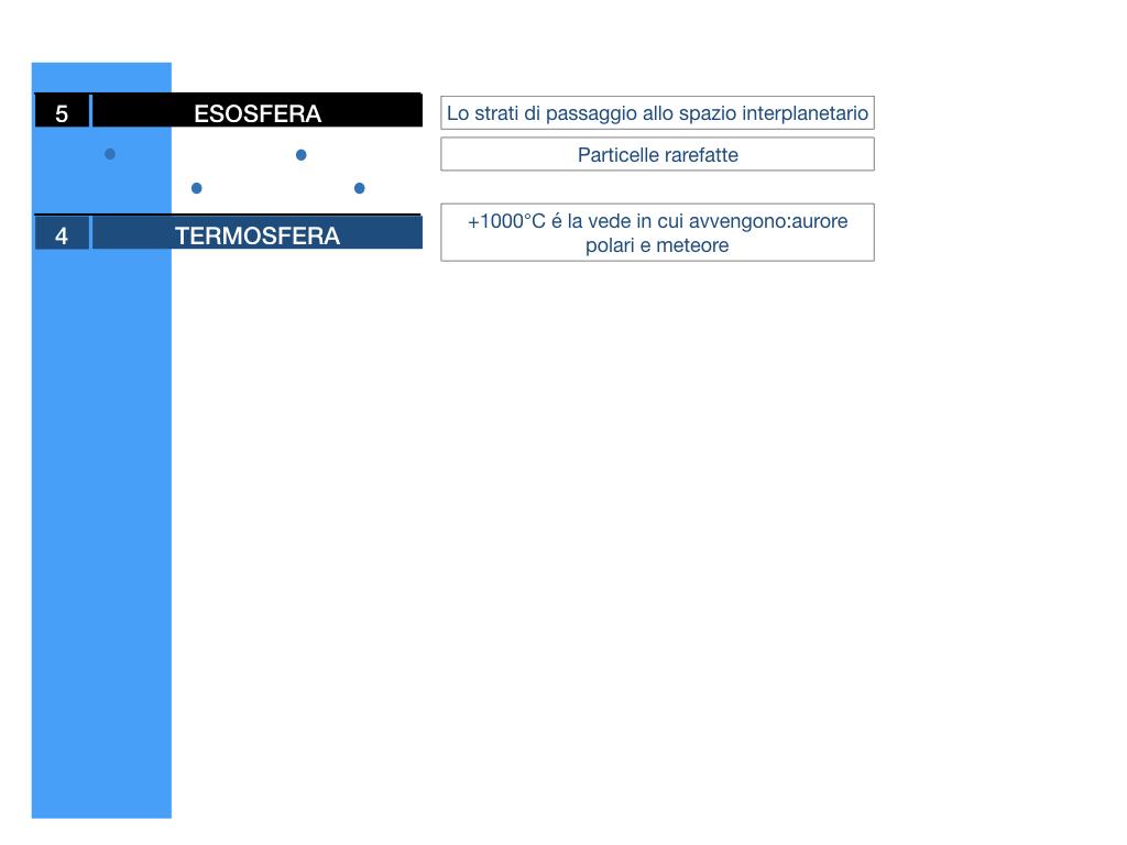 il sistema terra_SIMULAZIONE.064