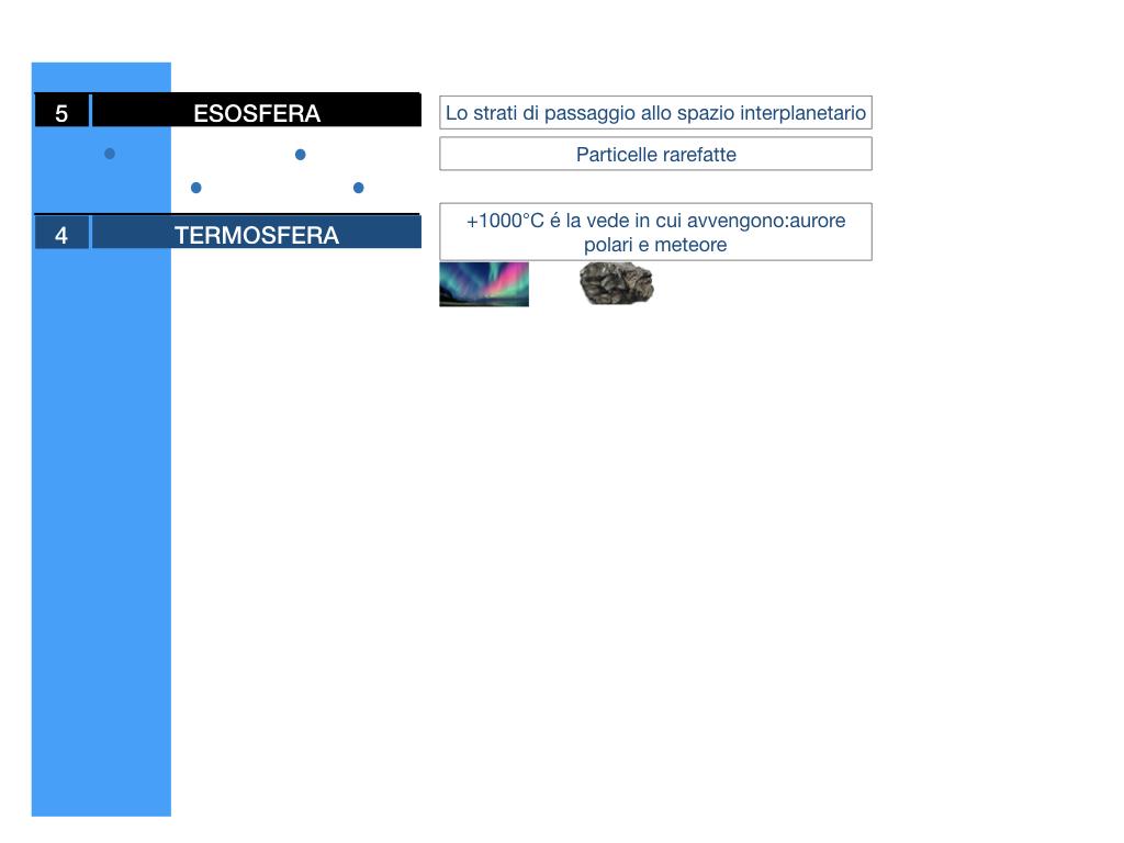 il sistema terra_SIMULAZIONE.065