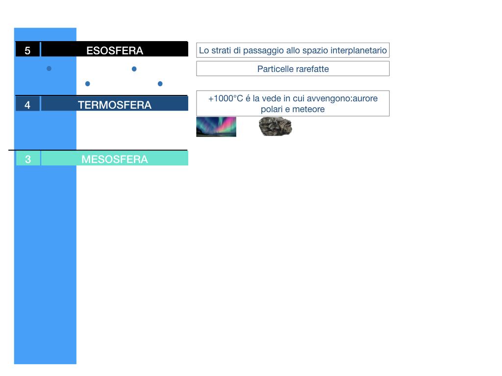 il sistema terra_SIMULAZIONE.066