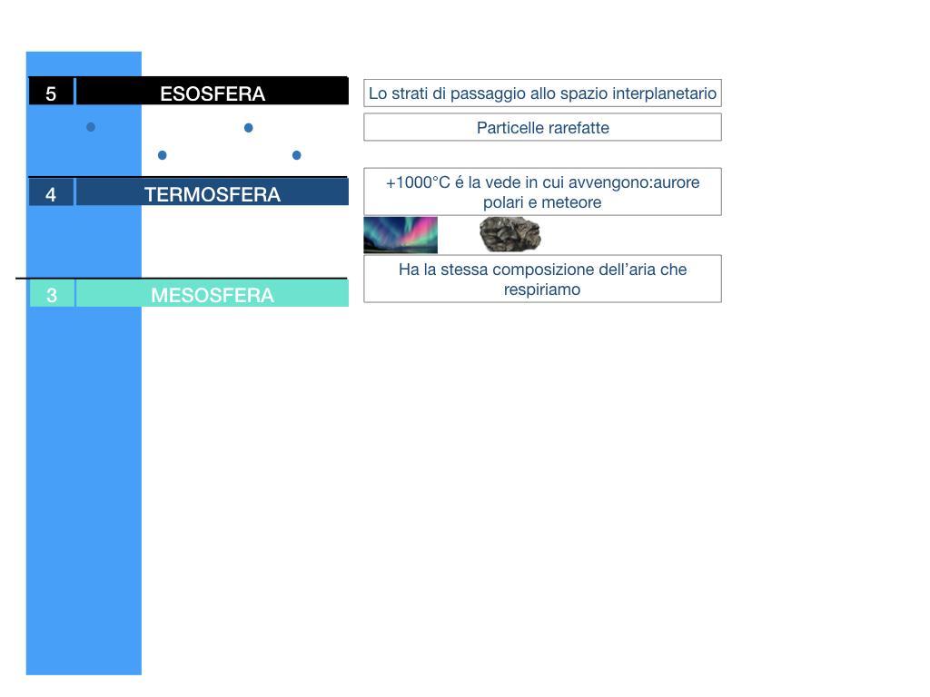 il sistema terra_SIMULAZIONE.067