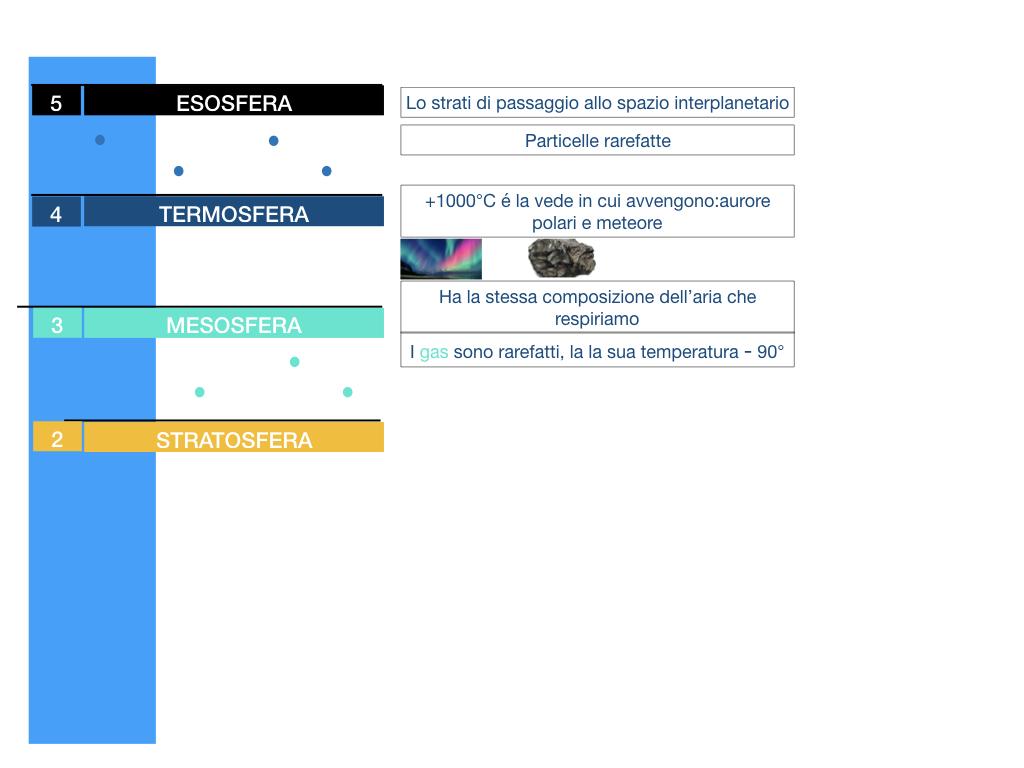 il sistema terra_SIMULAZIONE.069