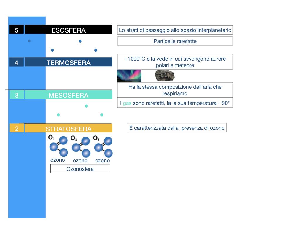 il sistema terra_SIMULAZIONE.072
