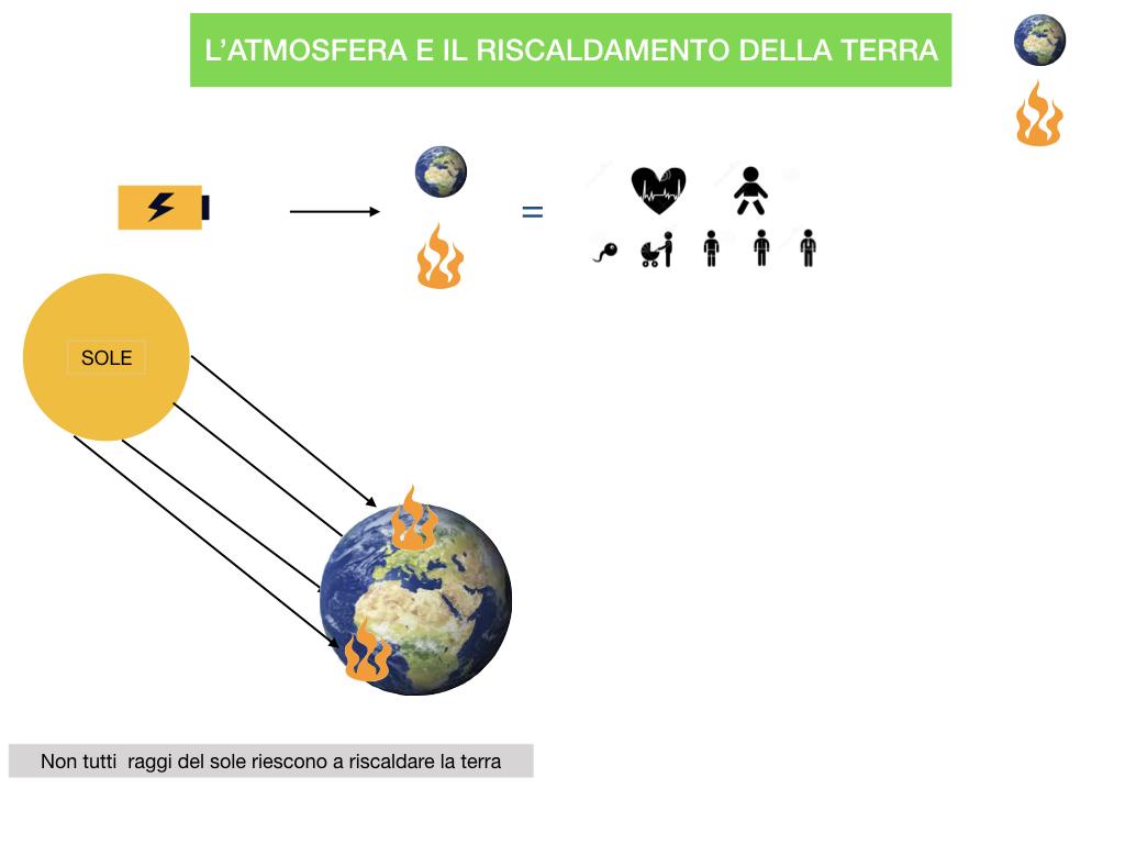 il sistema terra_SIMULAZIONE.085