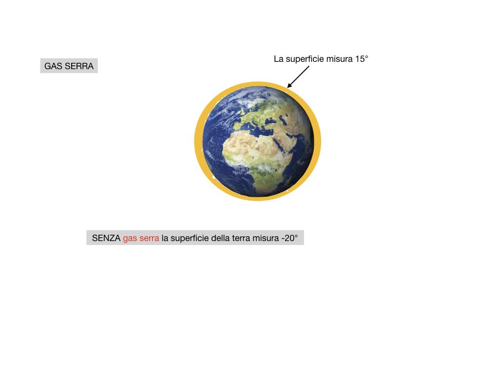 il sistema terra_SIMULAZIONE.087