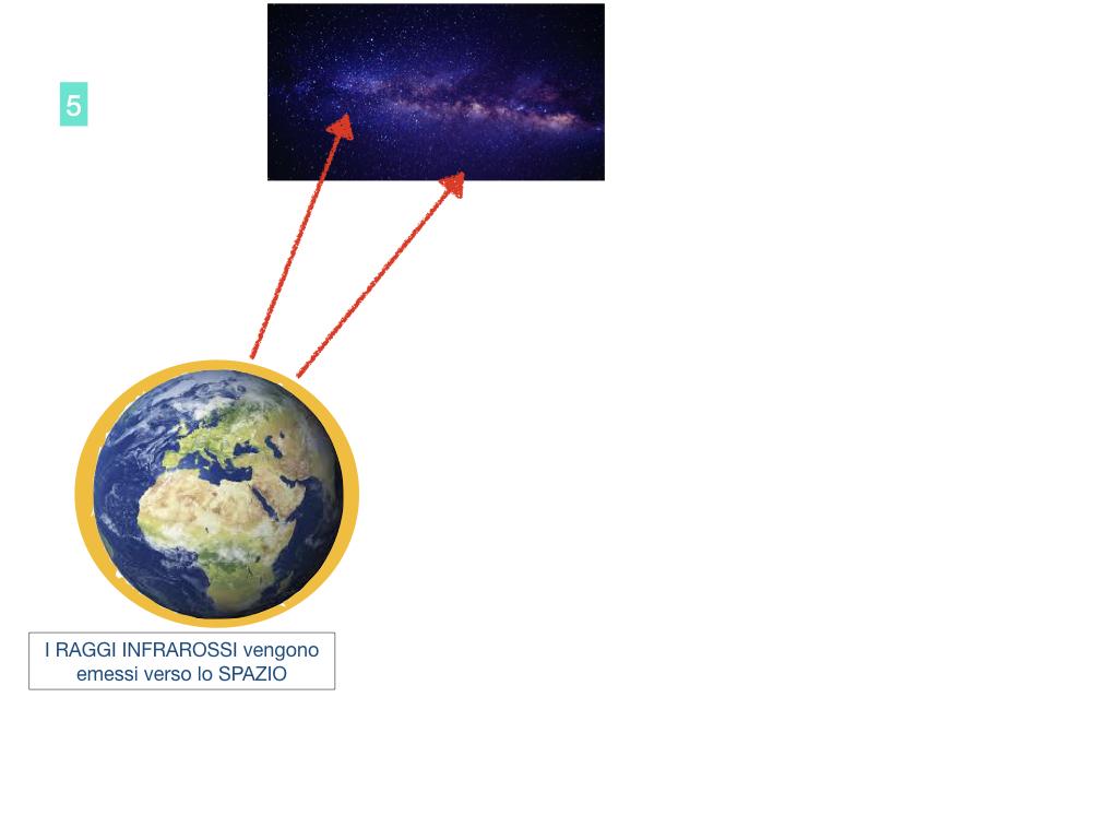 il sistema terra_SIMULAZIONE.097