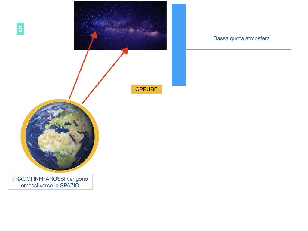 il sistema terra_SIMULAZIONE.098