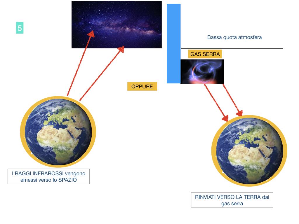 il sistema terra_SIMULAZIONE.100