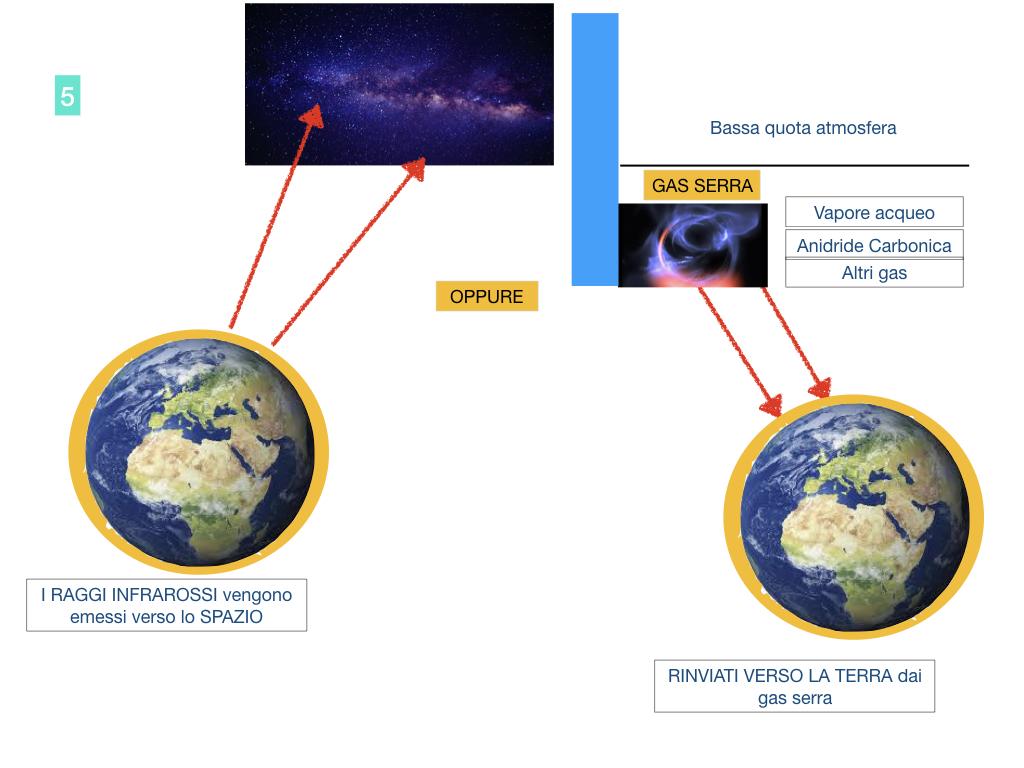il sistema terra_SIMULAZIONE.103