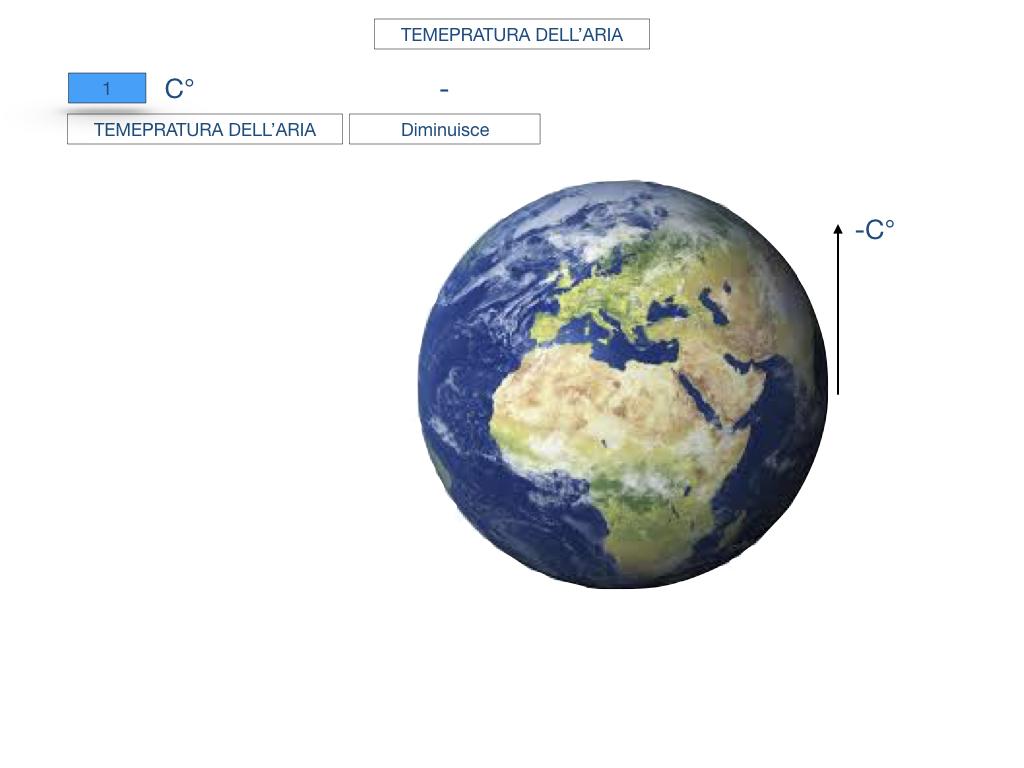 il sistema terra_SIMULAZIONE.116