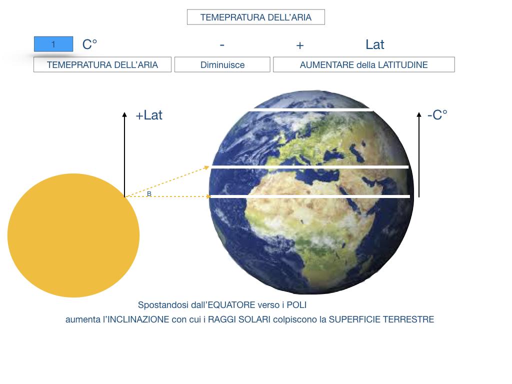 il sistema terra_SIMULAZIONE.119