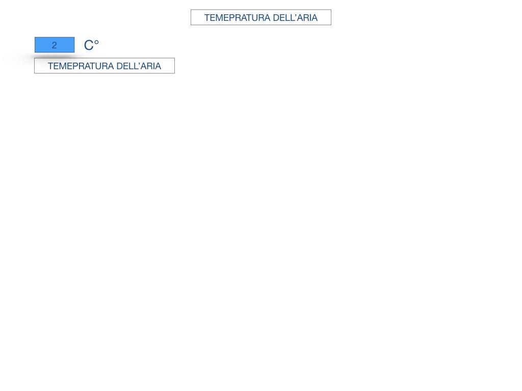 il sistema terra_SIMULAZIONE.121