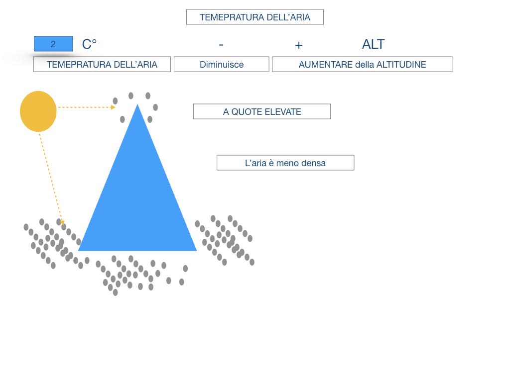 il sistema terra_SIMULAZIONE.125