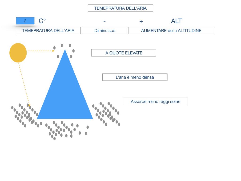 il sistema terra_SIMULAZIONE.126