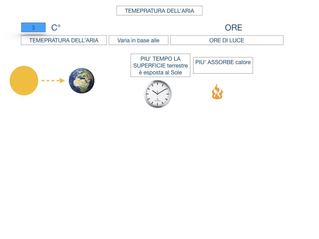 il sistema terra_SIMULAZIONE.132