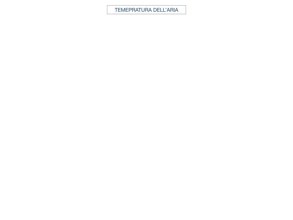 il sistema terra_SIMULAZIONE.142