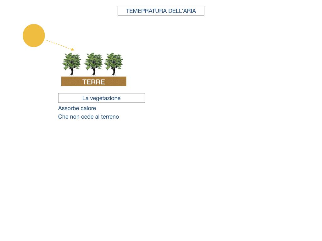 il sistema terra_SIMULAZIONE.144